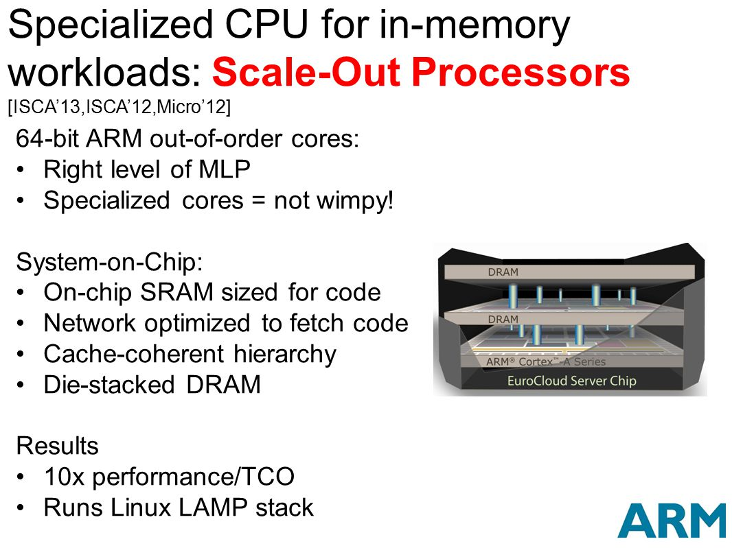 Specialized CPU for in-memory workloads: Scale-Out Processors [ISCA'13,ISCA'12,Micro'12]